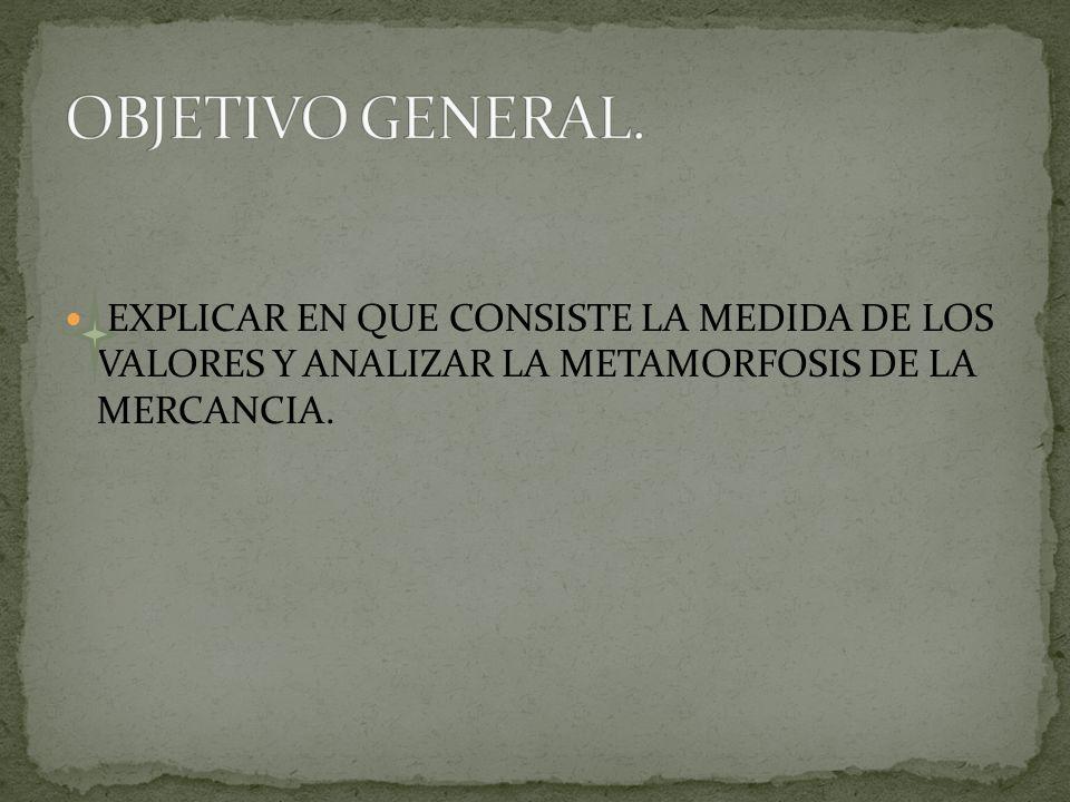 EXPLICAR EN QUE CONSISTE LA MEDIDA DE LOS VALORES Y ANALIZAR LA METAMORFOSIS DE LA MERCANCIA.
