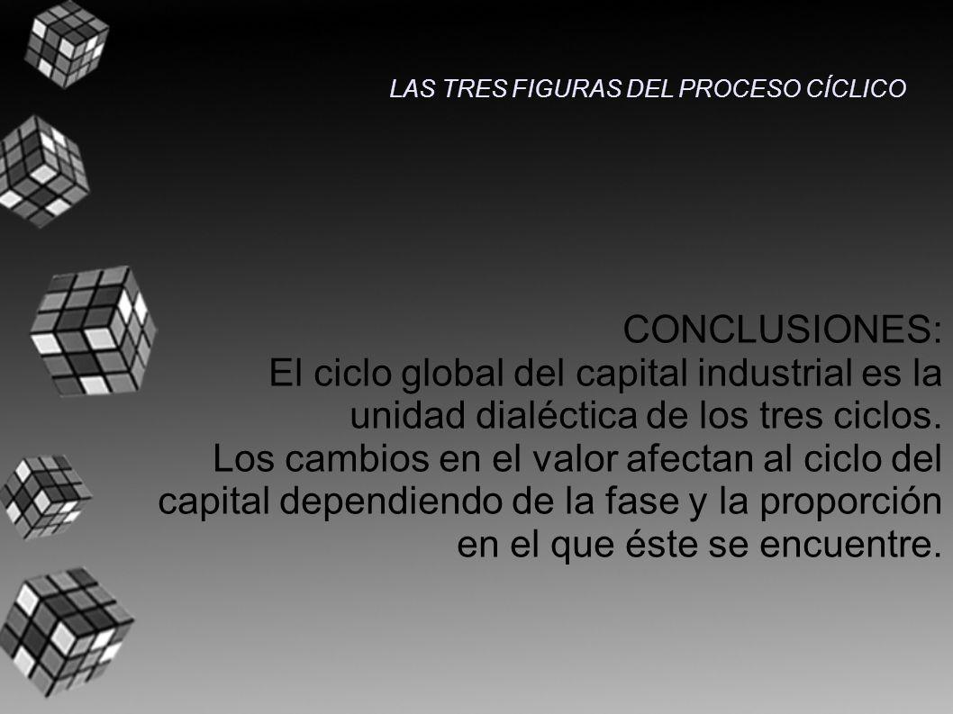 CONCLUSIONES: El ciclo global del capital industrial es la unidad dialéctica de los tres ciclos. Los cambios en el valor afectan al ciclo del capital