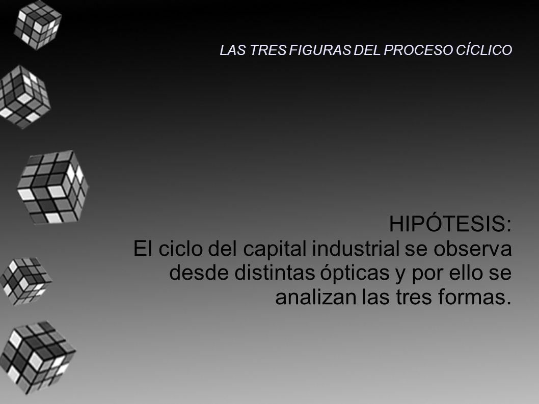 LAS TRES FIGURAS DEL PROCESO CÍCLICO HIPÓTESIS: El ciclo del capital industrial se observa desde distintas ópticas y por ello se analizan las tres for