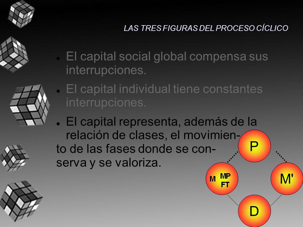 El capital social global compensa sus interrupciones. El capital individual tiene constantes interrupciones. El capital representa, además de la relac