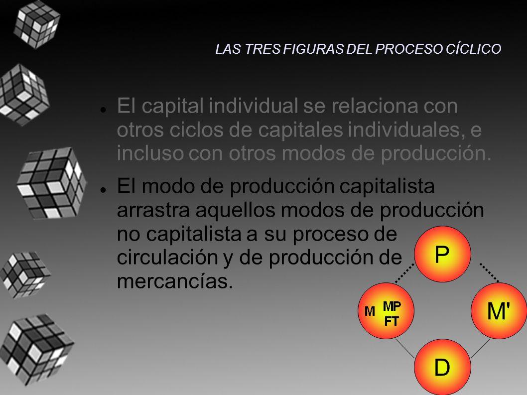 El capital individual se relaciona con otros ciclos de capitales individuales, e incluso con otros modos de producción. El modo de producción capitali