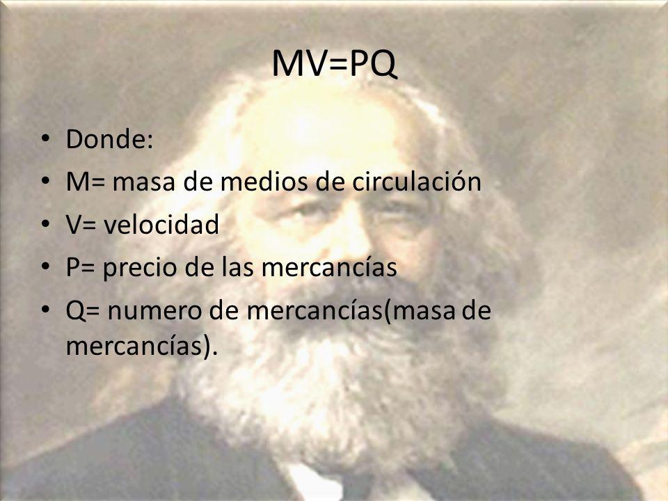 MV=PQ Donde: M= masa de medios de circulación V= velocidad P= precio de las mercancías Q= numero de mercancías(masa de mercancías).