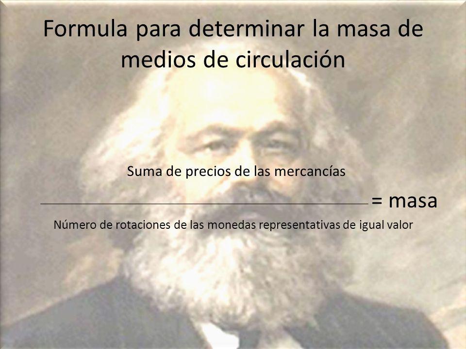 Formula para determinar la masa de medios de circulación Suma de precios de las mercancías = masa Número de rotaciones de las monedas representativas