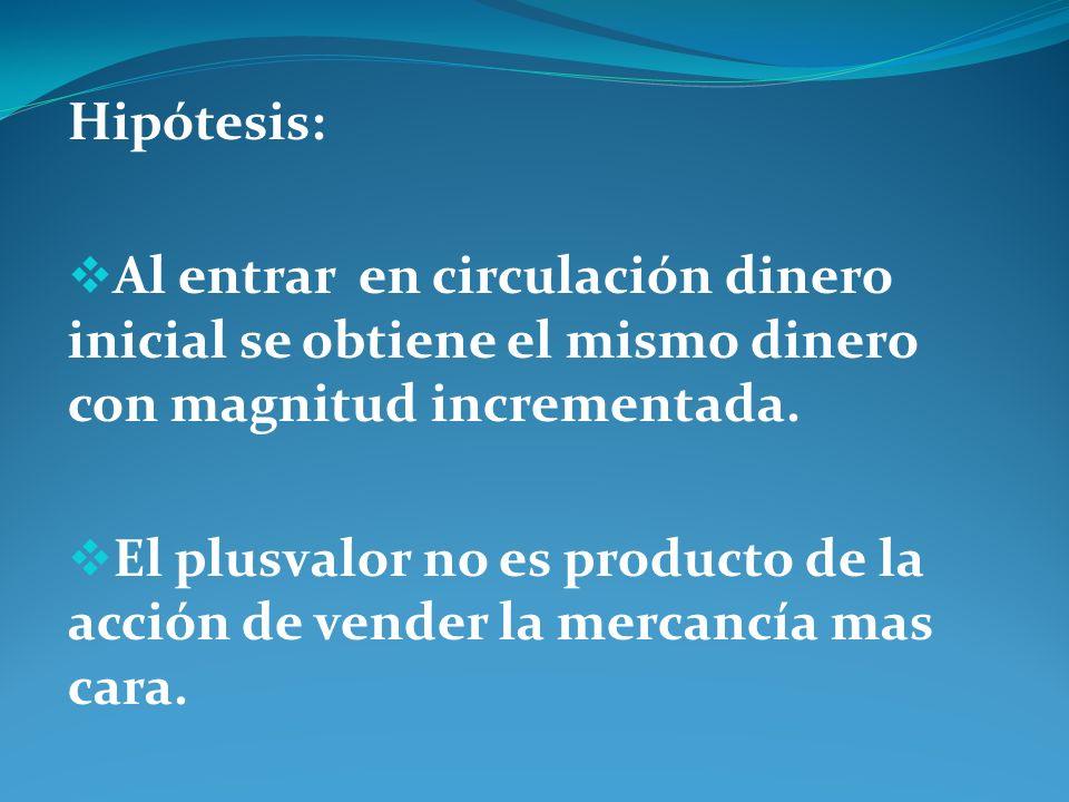 Hipótesis: Al entrar en circulación dinero inicial se obtiene el mismo dinero con magnitud incrementada. El plusvalor no es producto de la acción de v