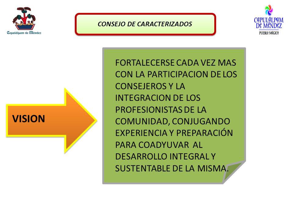 CONSEJO DE CARACTERIZADOS VISION FORTALECERSE CADA VEZ MAS CON LA PARTICIPACION DE LOS CONSEJEROS Y LA INTEGRACION DE LOS PROFESIONISTAS DE LA COMUNID