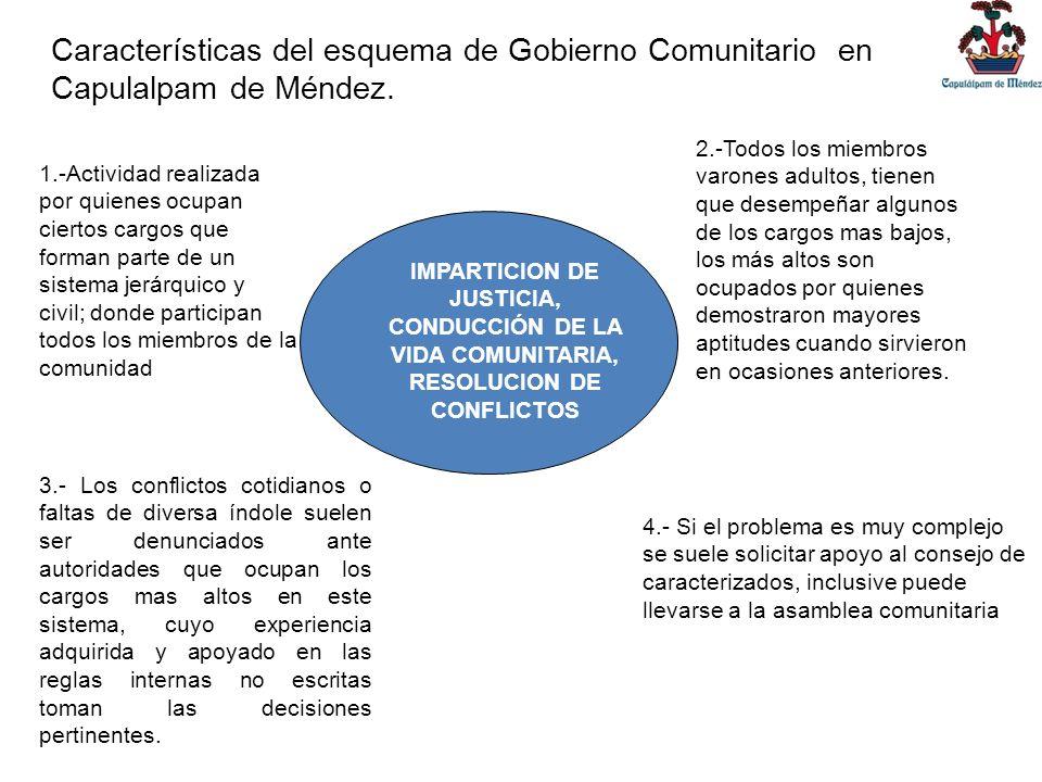 Características del esquema de Gobierno Comunitario en Capulalpam de Méndez. IMPARTICION DE JUSTICIA, CONDUCCIÓN DE LA VIDA COMUNITARIA, RESOLUCION DE