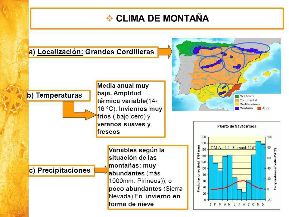 Historia y Ciencias Sociales Geografía a) Localización: Grandes Cordilleras b) Temperaturas Media anual muy baja. Amplitud térmica variable(14- 16 ºC)