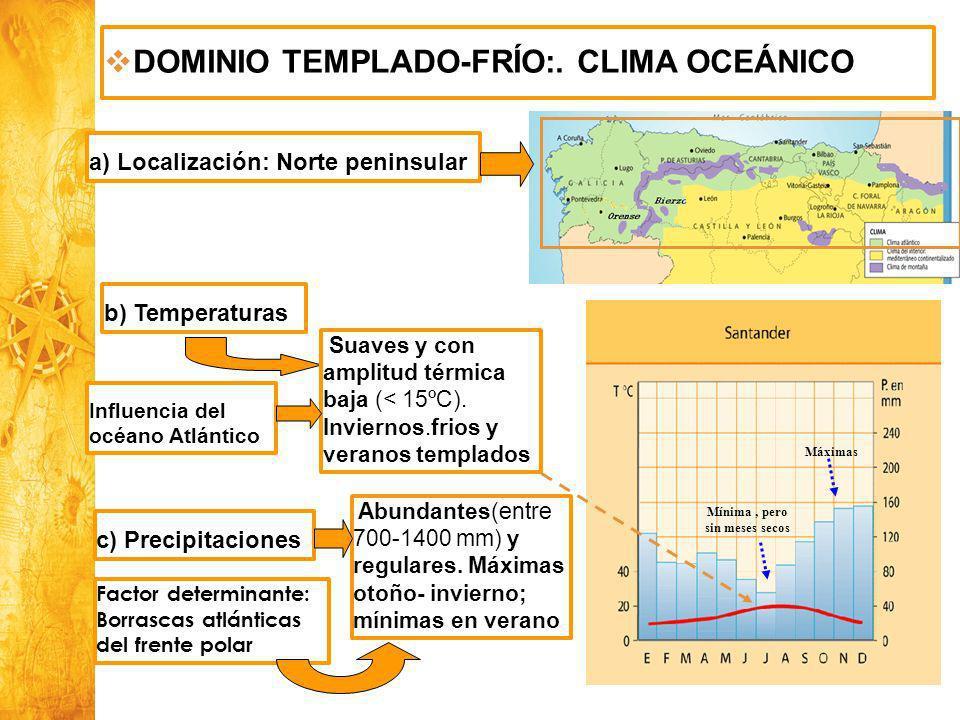 Historia y Ciencias Sociales Geografía 4 DOMINIO TEMPLADO-FRÍO:. CLIMA OCEÁNICO a) Localización: Norte peninsular b) Temperaturas Suaves y con amplitu