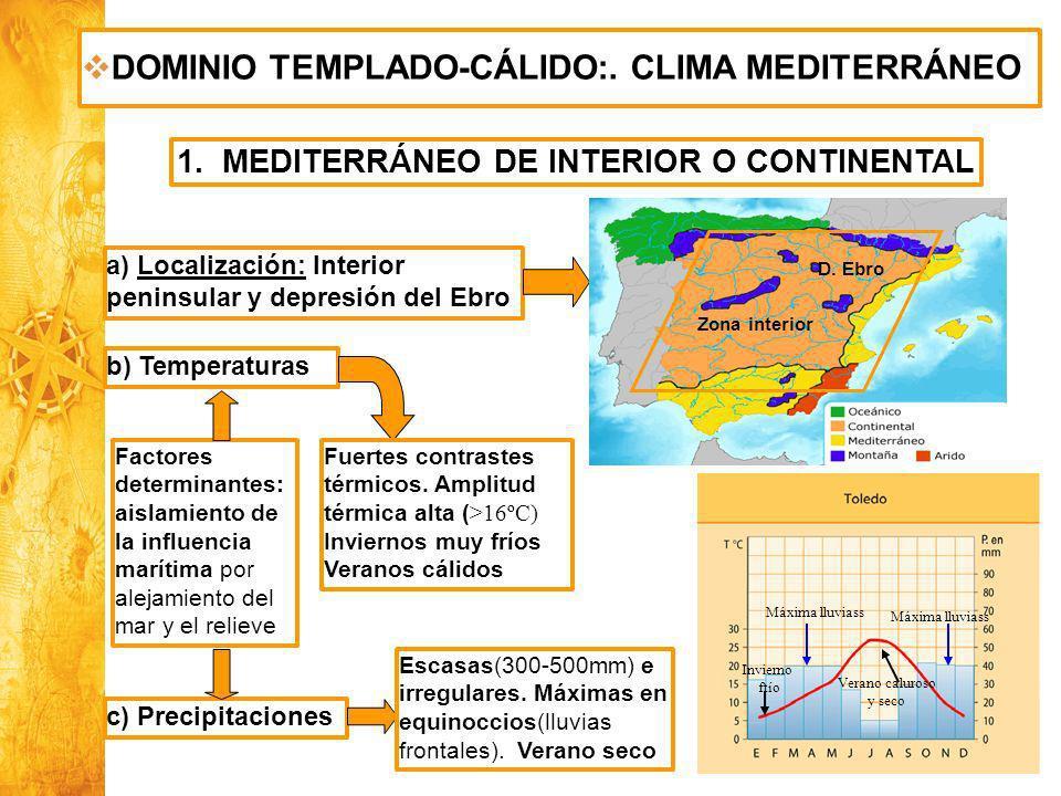 Historia y Ciencias Sociales Geografía DOMINIO TEMPLADO-CÁLIDO:. CLIMA MEDITERRÁNEO 1. MEDITERRÁNEO DE INTERIOR O CONTINENTAL a) Localización: Interio