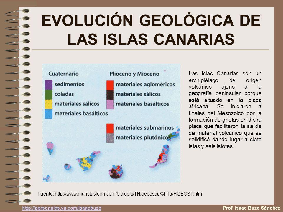 EVOLUCIÓN GEOLÓGICA DE LAS ISLAS CANARIAS Las Islas Canarias son un archipiélago de origen volcánico ajeno a la geografía peninsular porque está situa