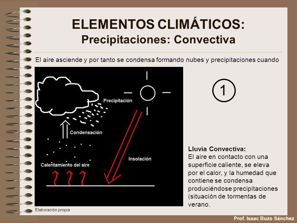 ELEMENTOS CLIMÁTICOS: Precipitaciones: Convectiva El aire asciende y por tanto se condensa formando nubes y precipitaciones cuando Lluvia Convectiva: