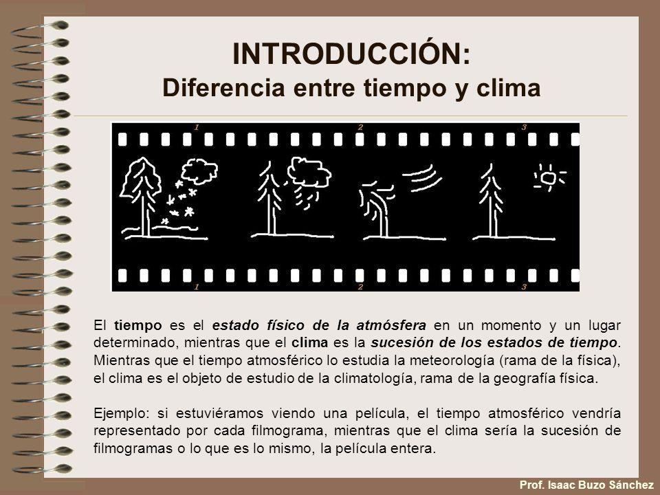 INTRODUCCIÓN: Diferencia entre tiempo y clima El tiempo es el estado físico de la atmósfera en un momento y un lugar determinado, mientras que el clim