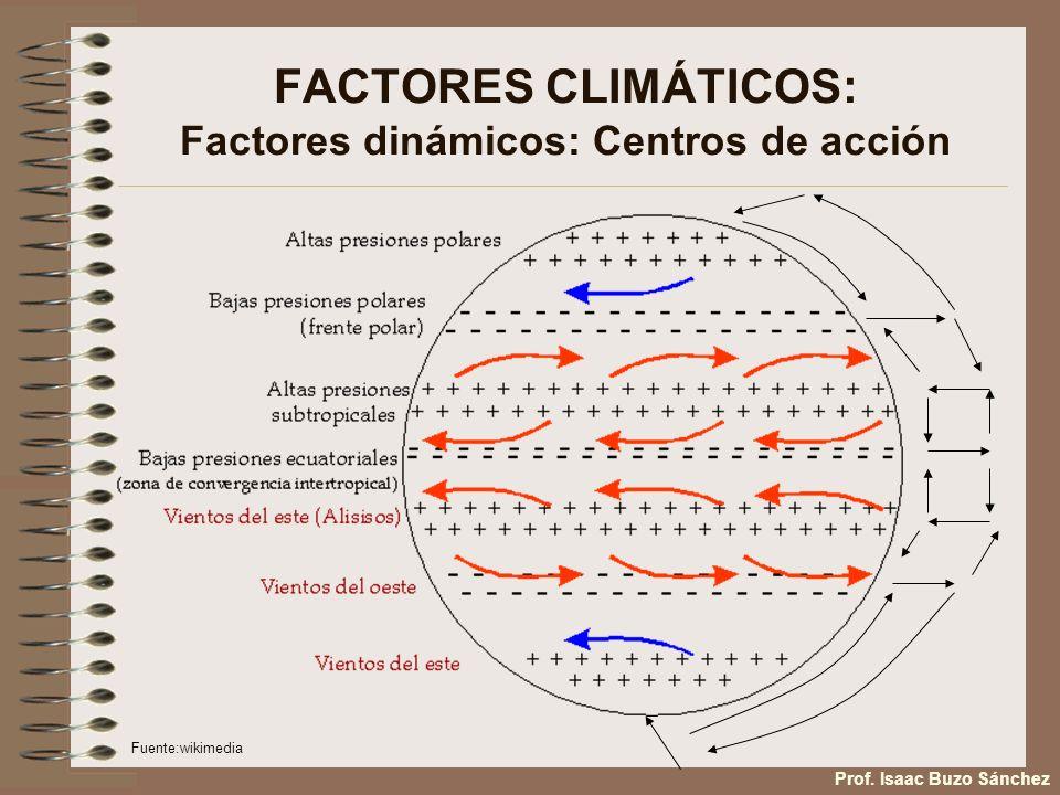 FACTORES CLIMÁTICOS: Factores dinámicos: Centros de acción Fuente:wikimedia Prof. Isaac Buzo Sánchez