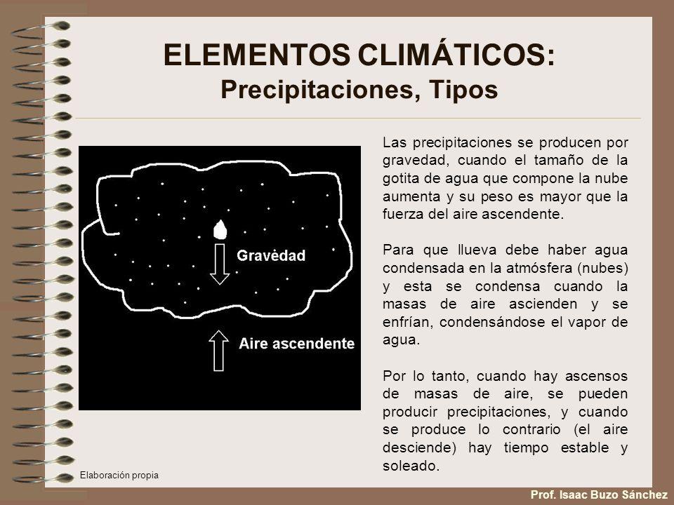 ELEMENTOS CLIMÁTICOS: Precipitaciones, Tipos Las precipitaciones se producen por gravedad, cuando el tamaño de la gotita de agua que compone la nube a