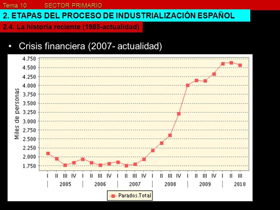 Tema 10 SECTOR PRIMARIO 2. ETAPAS DEL PROCESO DE INDUSTRIALIZACIÓN ESPAÑOL Crisis financiera (2007- actualidad) 2.4. La historia reciente (1985-actual