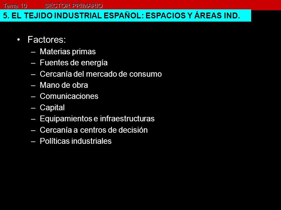 Tema 10 SECTOR PRIMARIO 5. EL TEJIDO INDUSTRIAL ESPAÑOL: ESPACIOS Y ÁREAS IND. Factores: –Materias primas –Fuentes de energía –Cercanía del mercado de