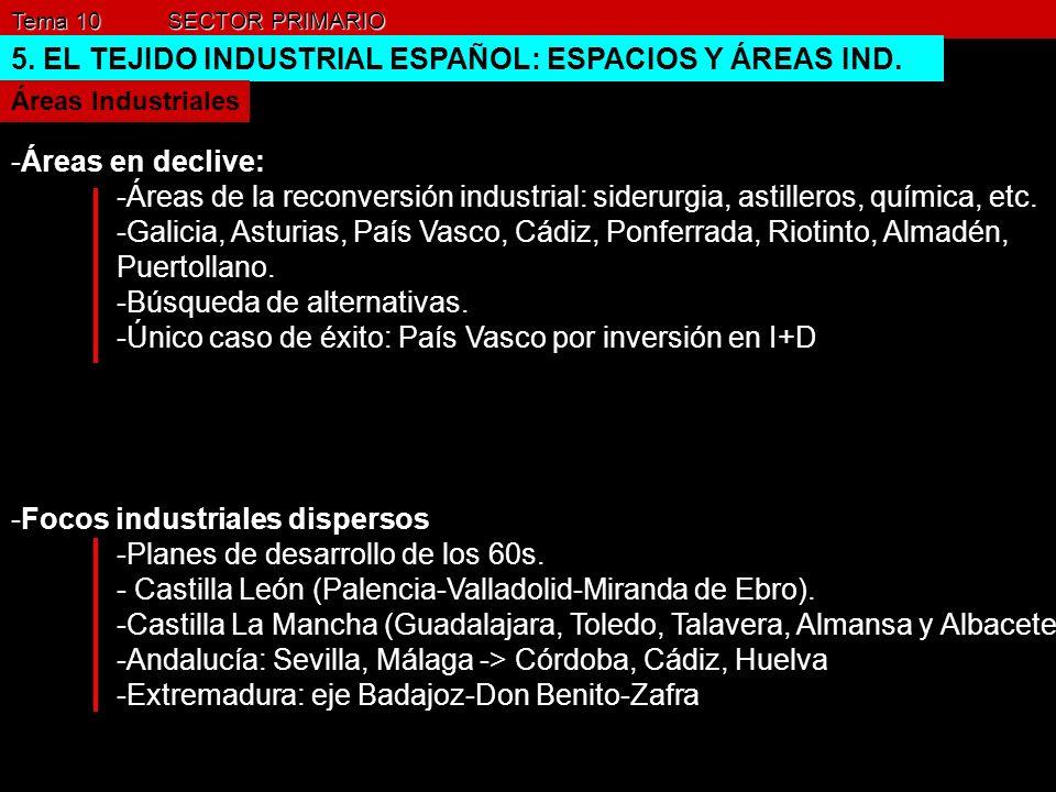 Tema 10 SECTOR PRIMARIO 5. EL TEJIDO INDUSTRIAL ESPAÑOL: ESPACIOS Y ÁREAS IND. Áreas Industriales -Áreas en declive: -Áreas de la reconversión industr
