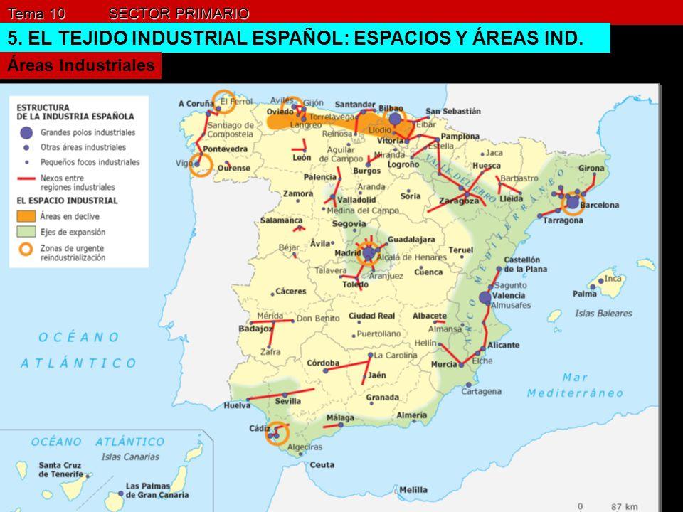 Tema 10 SECTOR PRIMARIO 5. EL TEJIDO INDUSTRIAL ESPAÑOL: ESPACIOS Y ÁREAS IND. Áreas Industriales