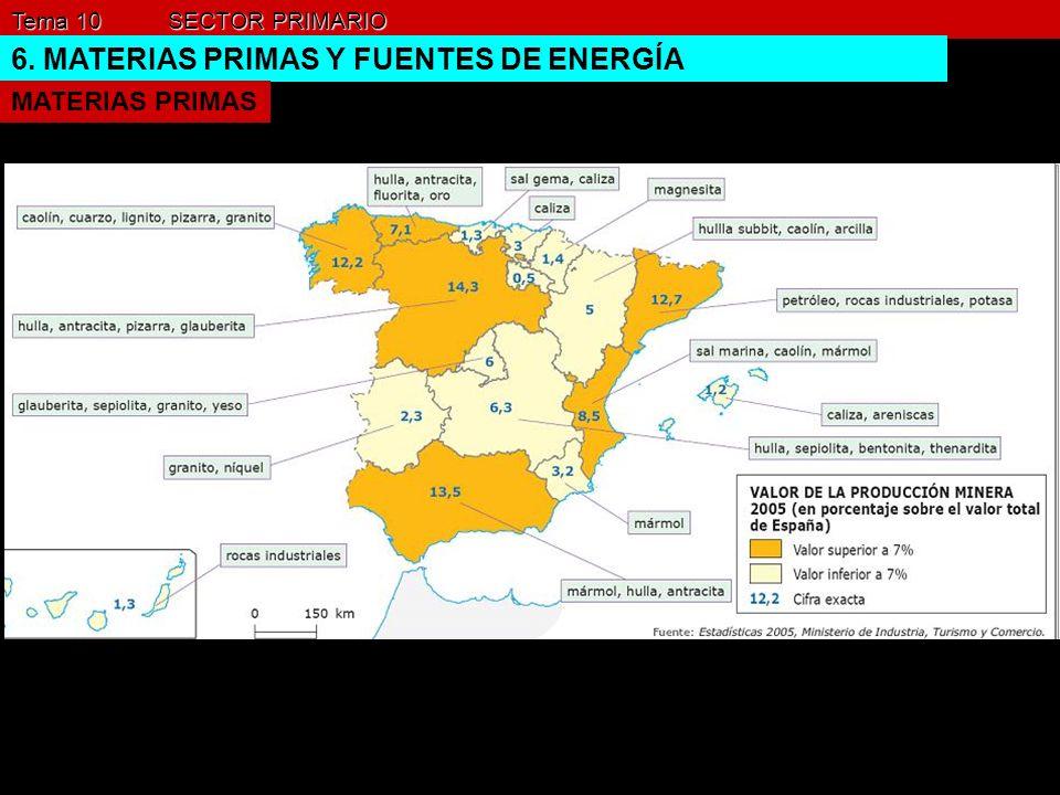 Tema 10 SECTOR PRIMARIO 6. MATERIAS PRIMAS Y FUENTES DE ENERGÍA MATERIAS PRIMAS