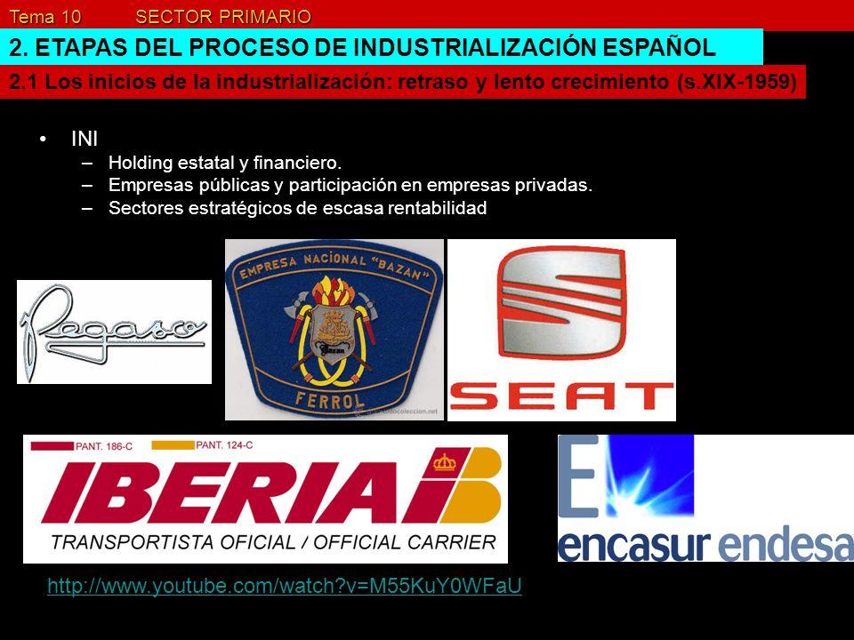 Tema 10 SECTOR PRIMARIO 2. ETAPAS DEL PROCESO DE INDUSTRIALIZACIÓN ESPAÑOL INI –Holding estatal y financiero. –Empresas públicas y participación en em