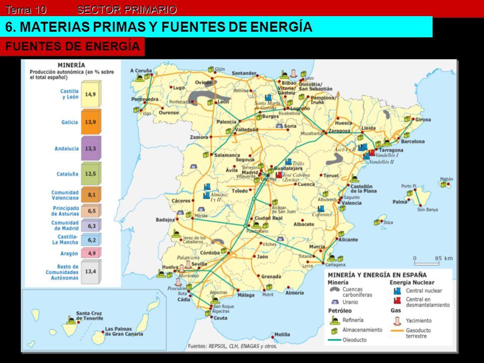 Tema 10 SECTOR PRIMARIO 6. MATERIAS PRIMAS Y FUENTES DE ENERGÍA FUENTES DE ENERGÍA