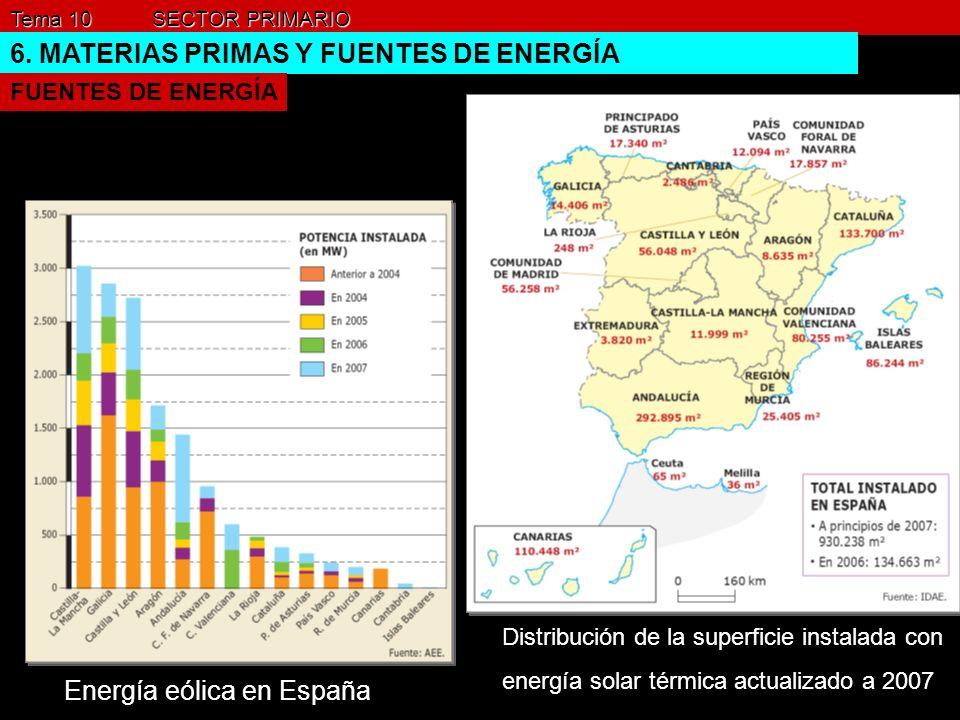Tema 10 SECTOR PRIMARIO 6. MATERIAS PRIMAS Y FUENTES DE ENERGÍA FUENTES DE ENERGÍA Energía eólica en España Distribución de la superficie instalada co