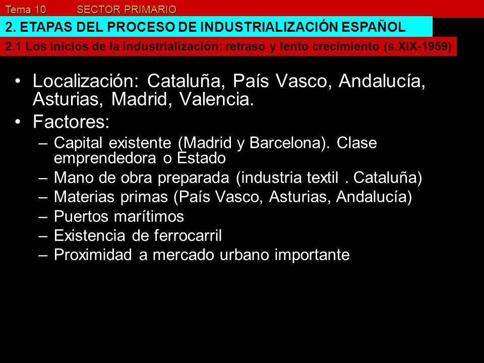 Tema 10 SECTOR PRIMARIO 2. ETAPAS DEL PROCESO DE INDUSTRIALIZACIÓN ESPAÑOL Localización: Cataluña, País Vasco, Andalucía, Asturias, Madrid, Valencia.