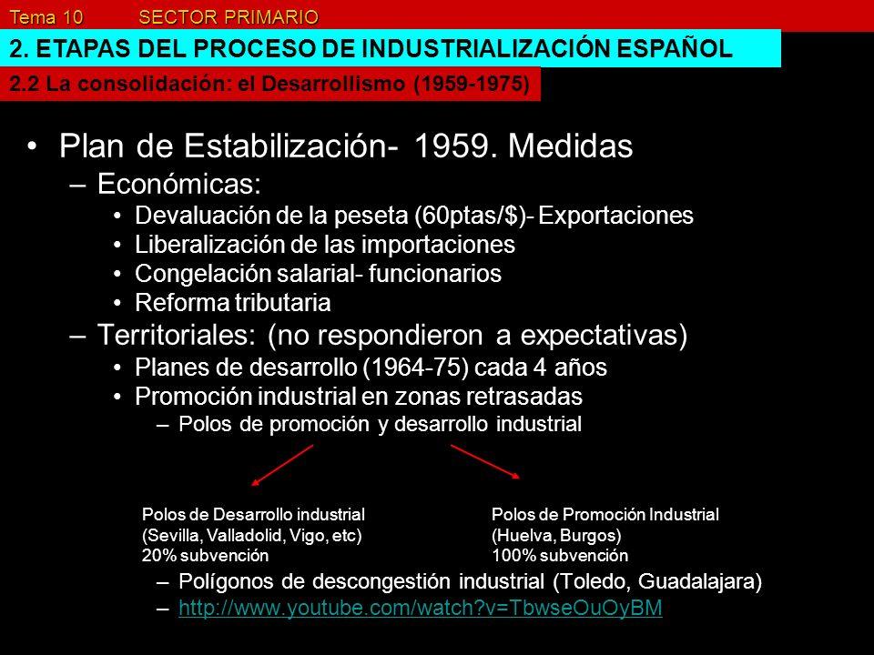 Tema 10 SECTOR PRIMARIO 2. ETAPAS DEL PROCESO DE INDUSTRIALIZACIÓN ESPAÑOL Plan de Estabilización- 1959. Medidas –Económicas: Devaluación de la peseta