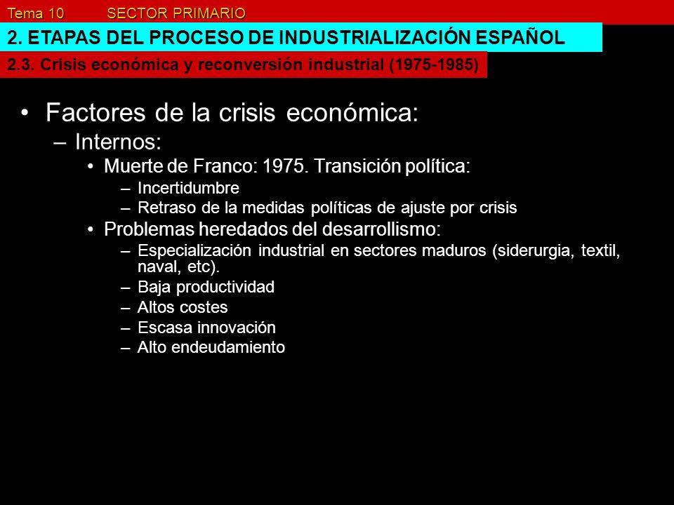 Tema 10 SECTOR PRIMARIO 2. ETAPAS DEL PROCESO DE INDUSTRIALIZACIÓN ESPAÑOL Factores de la crisis económica: –Internos: Muerte de Franco: 1975. Transic