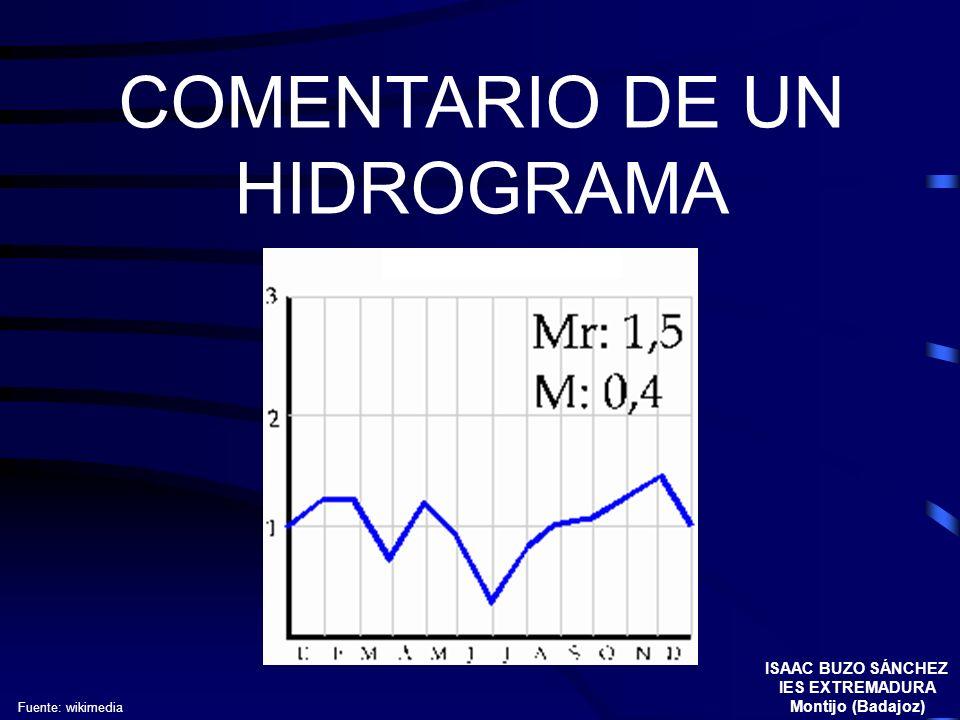 COMENTARIO DE UN HIDROGRAMA ISAAC BUZO SÁNCHEZ IES EXTREMADURA Montijo (Badajoz) Fuente: wikimedia