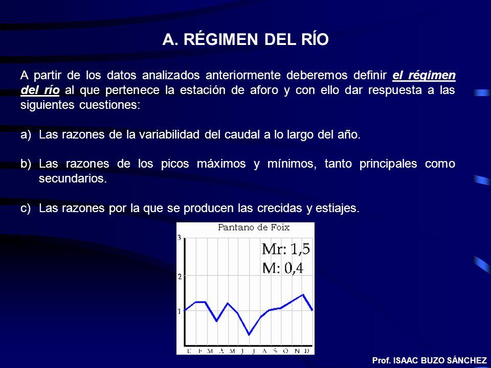A. RÉGIMEN DEL RÍO A partir de los datos analizados anteriormente deberemos definir el régimen del río al que pertenece la estación de aforo y con ell