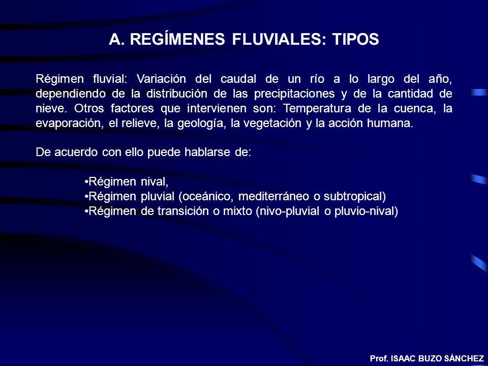 A. REGÍMENES FLUVIALES: TIPOS Régimen fluvial: Variación del caudal de un río a lo largo del año, dependiendo de la distribución de las precipitacione