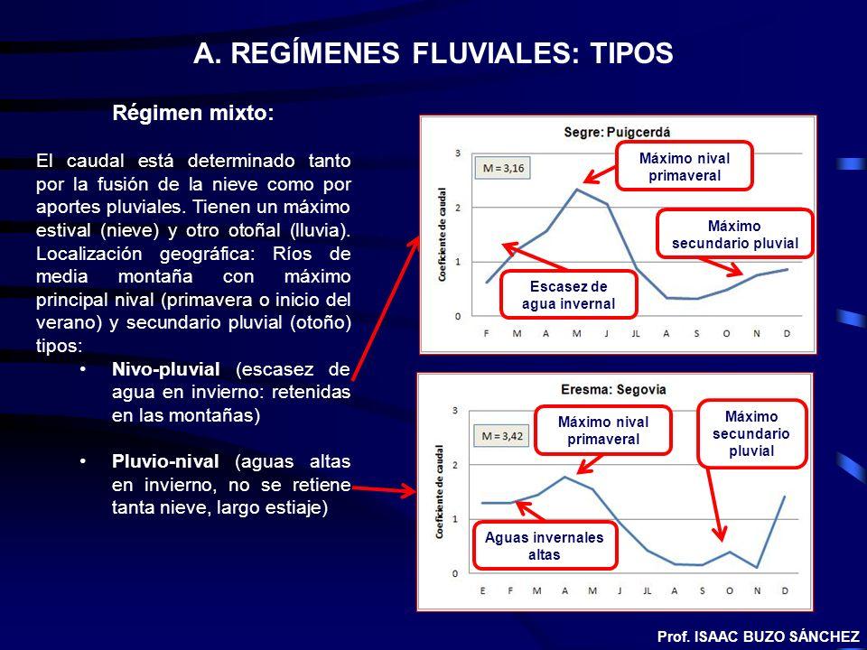A. REGÍMENES FLUVIALES: TIPOS Régimen mixto: El caudal está determinado tanto por la fusión de la nieve como por aportes pluviales. Tienen un máximo e