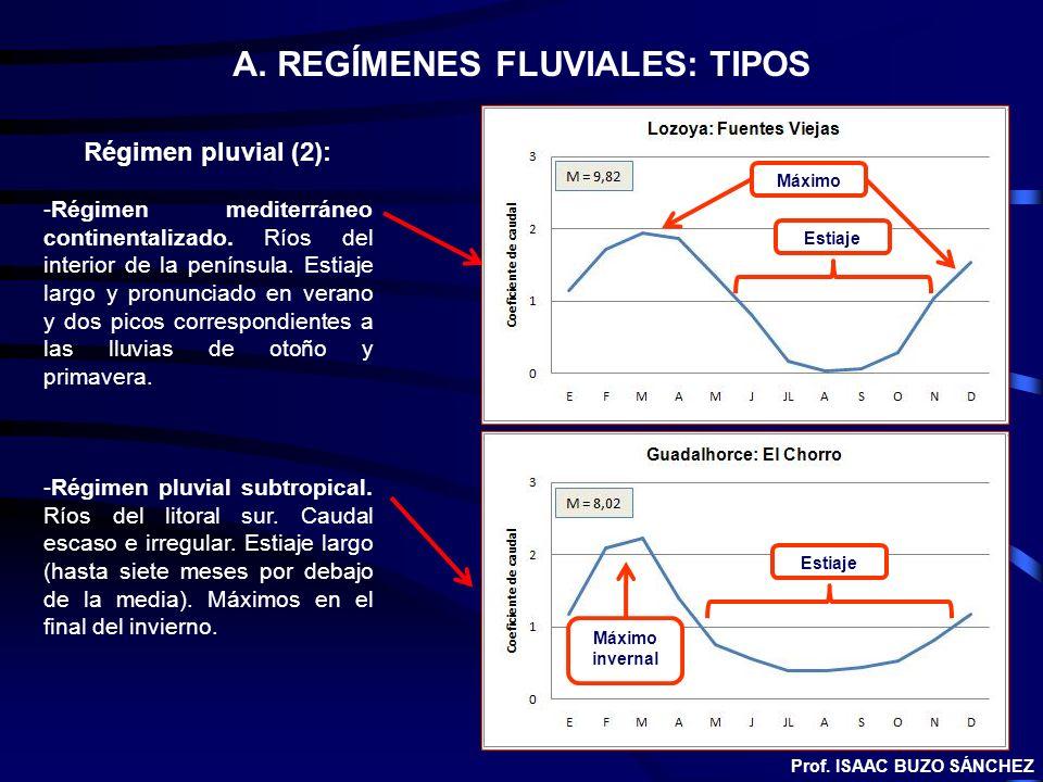 A. REGÍMENES FLUVIALES: TIPOS Régimen pluvial (2): -Régimen mediterráneo continentalizado. Ríos del interior de la península. Estiaje largo y pronunci