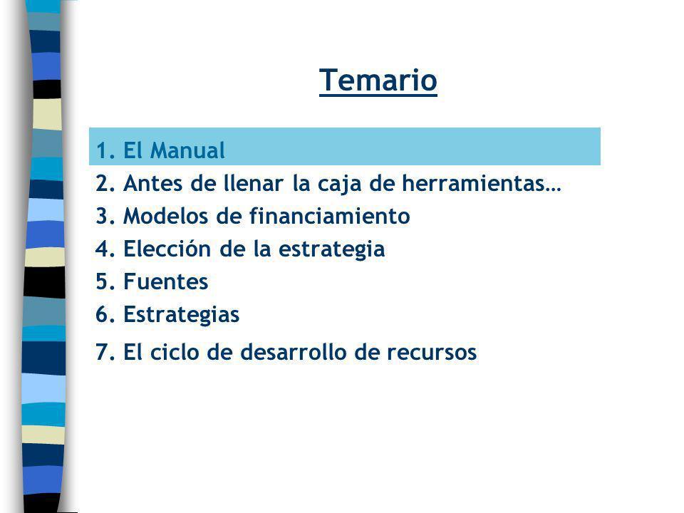 4.Elección de la estrategia 6. Potencial de mercado 7.