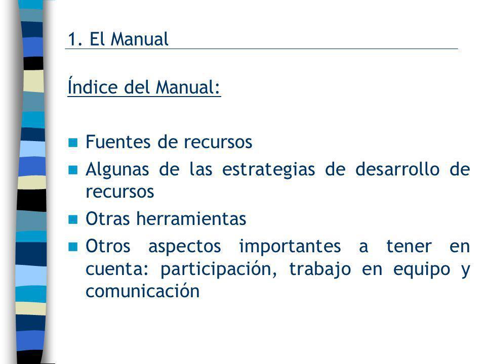 Temario 1.El Manual 2. Antes de llenar la caja de herramientas… 3.
