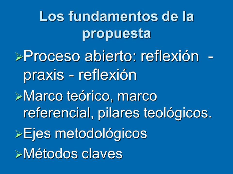 Los fundamentos de la propuesta Proceso abierto: reflexión - praxis - reflexión Proceso abierto: reflexión - praxis - reflexión Marco teórico, marco referencial, pilares teológicos.