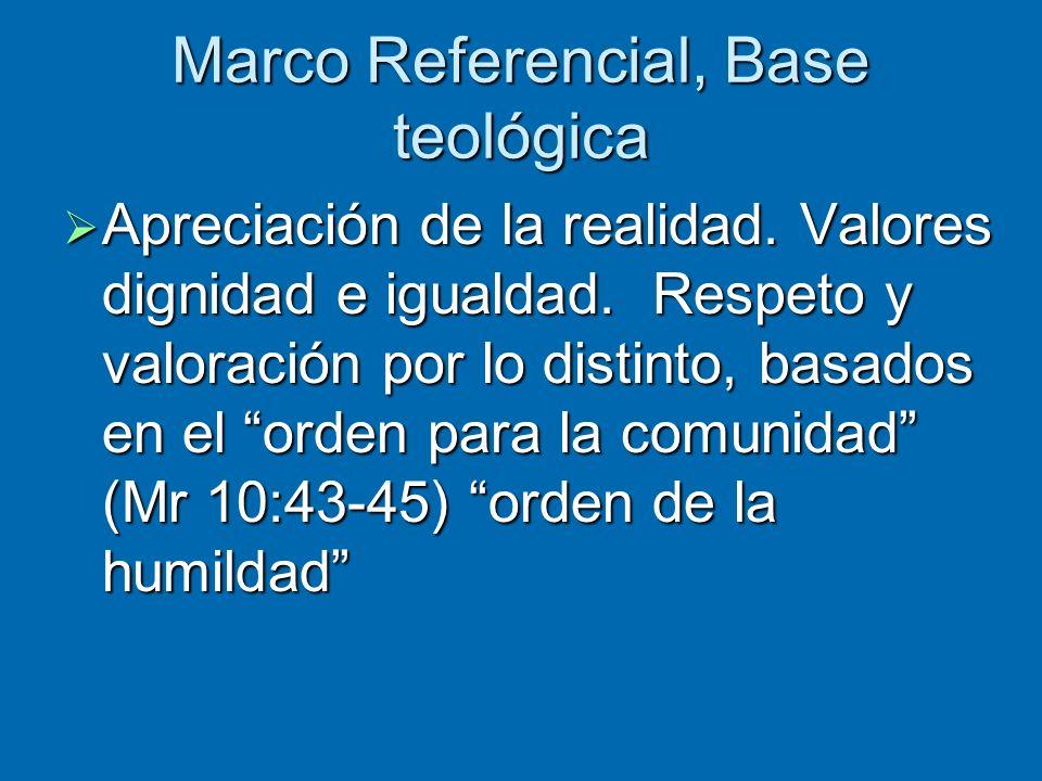 Marco Referencial, Base teológica Apreciación de la realidad.