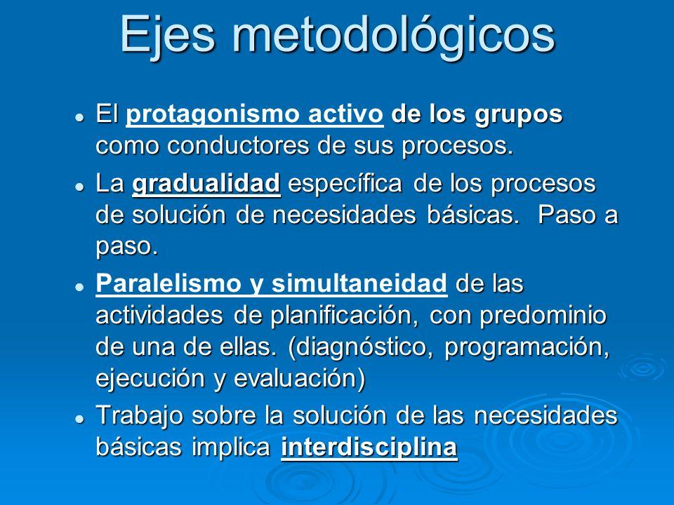 Ejes metodológicos El de los grupos como conductores de sus procesos.