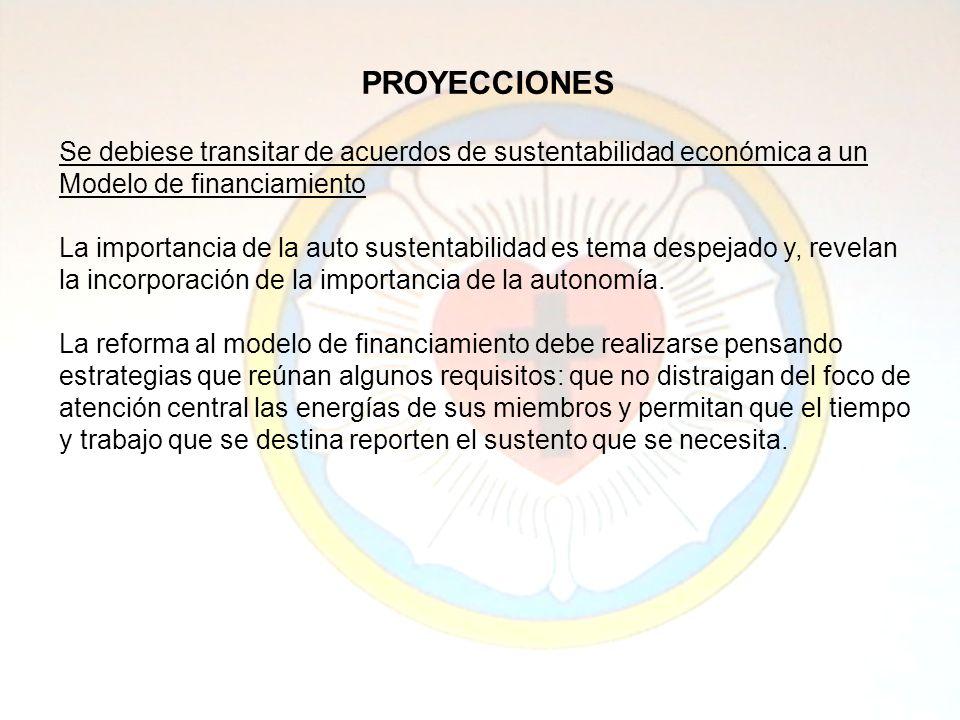 PROYECCIONES Se debiese transitar de acuerdos de sustentabilidad económica a un Modelo de financiamiento La importancia de la auto sustentabilidad es