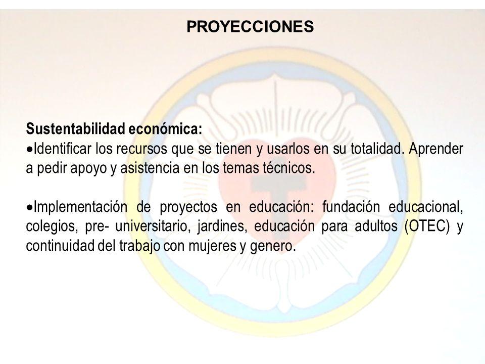 PROYECCIONES Sustentabilidad económica: Identificar los recursos que se tienen y usarlos en su totalidad. Aprender a pedir apoyo y asistencia en los t