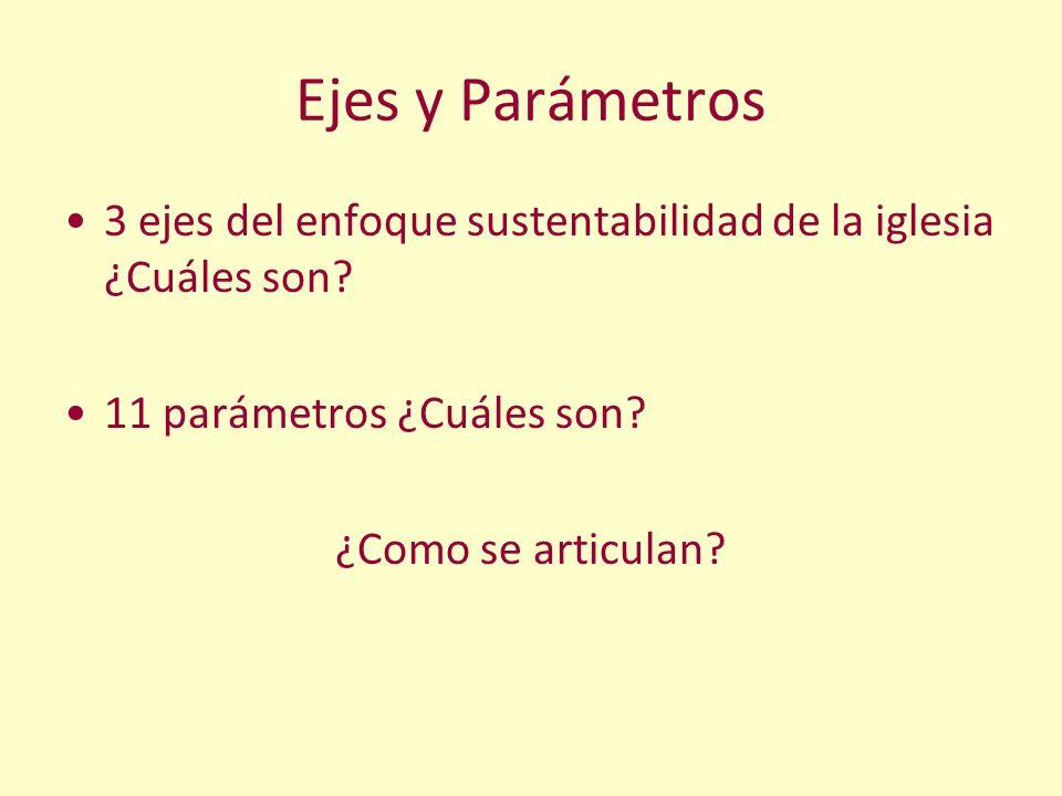 Ejes y Parámetros 3 ejes del enfoque sustentabilidad de la iglesia ¿Cuáles son? 11 parámetros ¿Cuáles son? ¿Como se articulan?