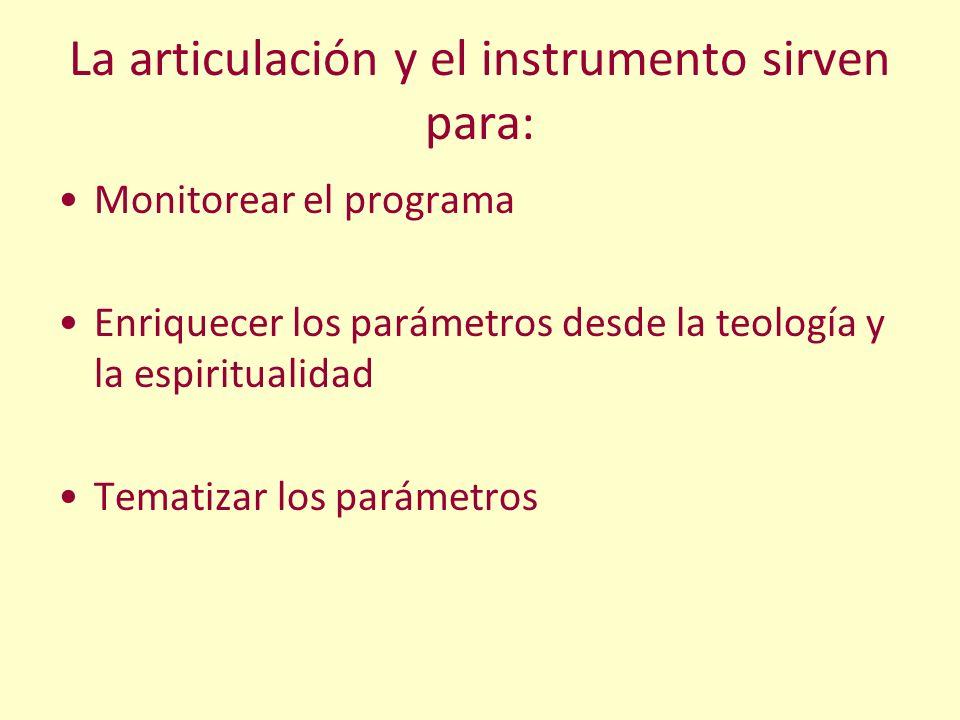 La articulación y el instrumento sirven para: Monitorear el programa Enriquecer los parámetros desde la teología y la espiritualidad Tematizar los par