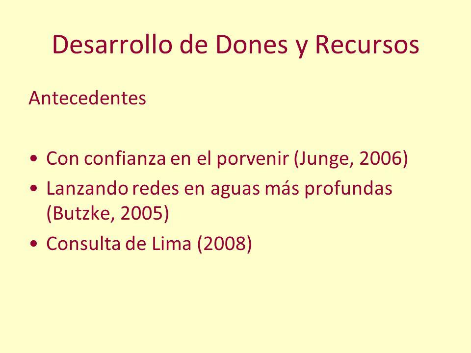 Desarrollo de Dones y Recursos Antecedentes Con confianza en el porvenir (Junge, 2006) Lanzando redes en aguas más profundas (Butzke, 2005) Consulta d
