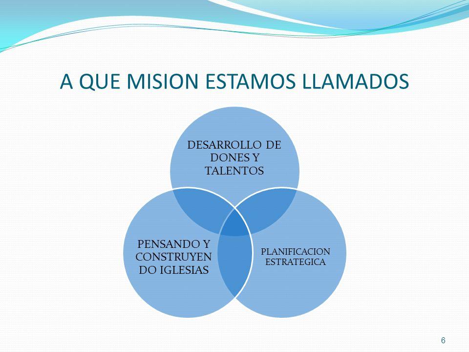A QUE MISION ESTAMOS LLAMADOS DESARROLLO DE DONES Y TALENTOS PLANIFICACION ESTRATEGICA PENSANDO Y CONSTRUYEN DO IGLESIAS 6