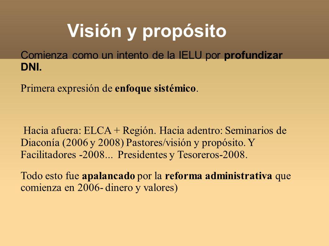Visión y propósito Comienza como un intento de la IELU por profundizar DNI.