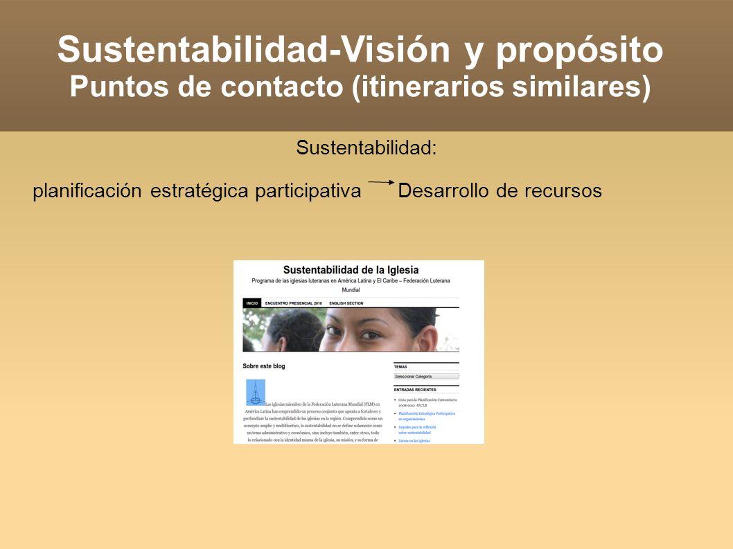 Sustentabilidad-Visión y propósito Puntos de contacto (itinerarios similares) Sustentabilidad: planificación estratégica participativa Desarrollo de recursos modo de ser iglesia