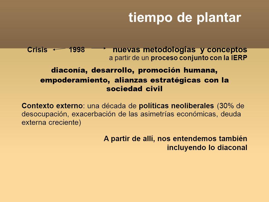 tiempo de plantar Crisis 1998 nuevas metodologías y conceptos a partir de un proceso conjunto con la IERP diaconía, desarrollo, promoción humana, empoderamiento, alianzas estratégicas con la sociedad civil Contexto externo: una década de políticas neoliberales (30% de desocupación, exacerbación de las asimetrías económicas, deuda externa creciente) A partir de allí, nos entendemos también incluyendo lo diaconal