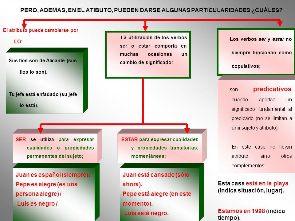 PERO, ADEMÁS, EN EL ATIBUTO, PUEDEN DARSE ALGUNAS PARTICULARIDADES ¿CUÁLES? El atributo puede cambiarse por LO: Sus tíos son de Alicante (sus tíos lo