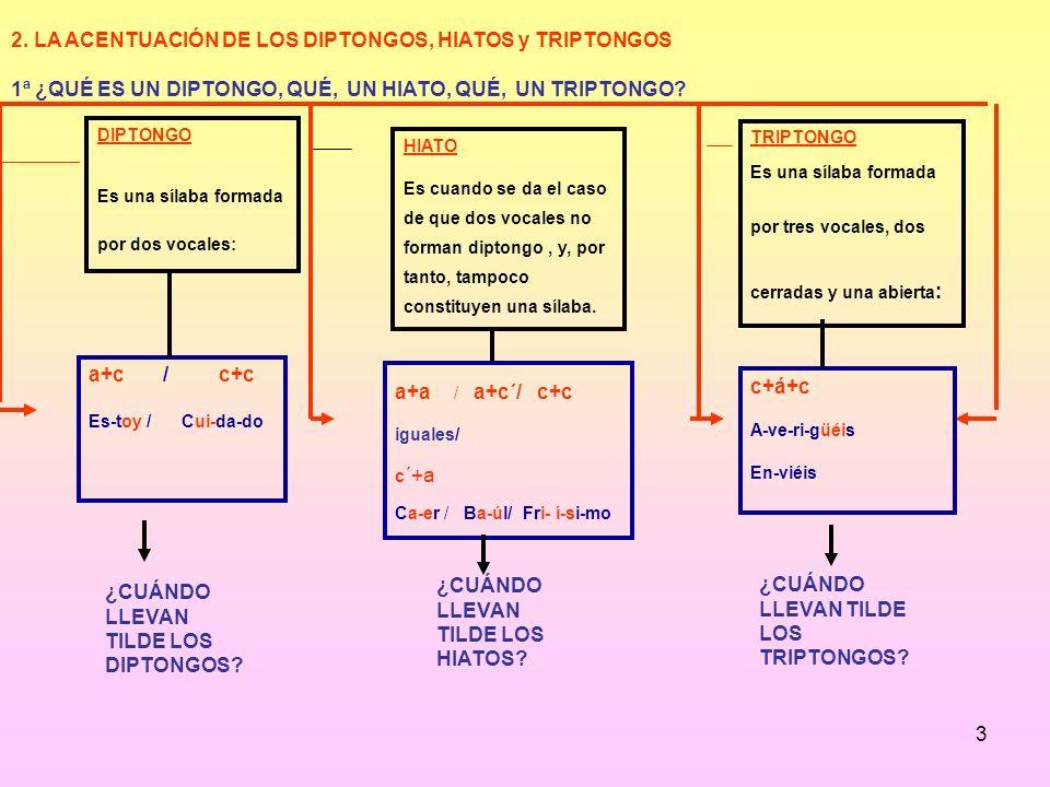 3 DIPTONGO Es una sílaba formada por dos vocales: TRIPTONGO Es una sílaba formada por tres vocales, dos cerradas y una abierta : HIATO Es cuando se da